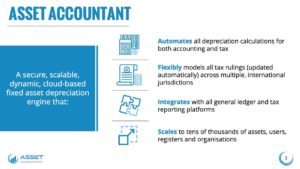 AssetAccountant Benefits