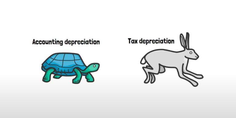 """A Turtle with """"Accounting Depreciation"""" written Above it and a Rabbit with """"Tax Depreciation"""" Written Above It"""